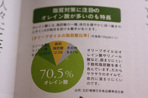 オリーブジュースカプセル (4)